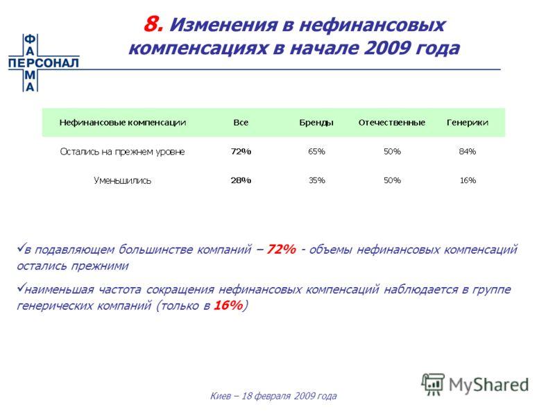 Киев – 18 февраля 2009 года 8. Изменения в нефинансовых компенсациях в начале 2009 года в подавляющем большинстве компаний – 72% - объемы нефинансовых компенсаций остались прежними наименьшая частота сокращения нефинансовых компенсаций наблюдается в