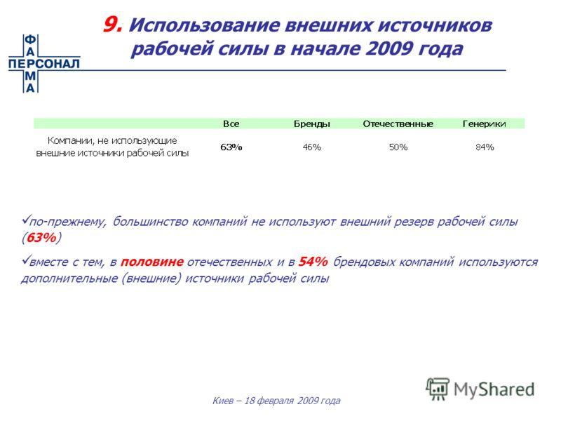 Киев – 18 февраля 2009 года 9. Использование внешних источников рабочей силы в начале 2009 года по-прежнему, большинство компаний не используют внешний резерв рабочей силы (63%) вместе с тем, в половине отечественных и в 54% брендовых компаний исполь