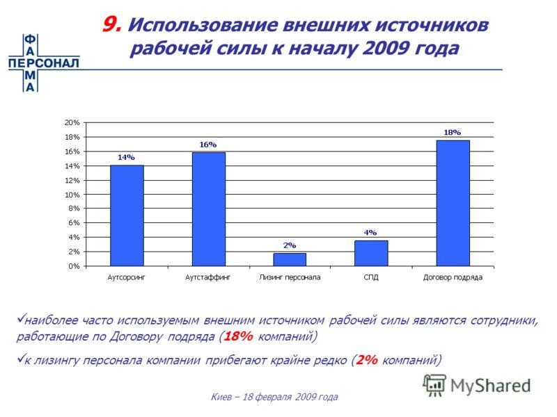 Киев – 18 февраля 2009 года 9. Использование внешних источников рабочей силы к началу 2009 года наиболее часто используемым внешним источником рабочей силы являются сотрудники, работающие по Договору подряда (18% компаний) к лизингу персонала компани
