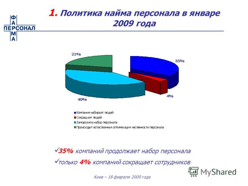 Киев – 18 февраля 2009 года 1. Политика найма персонала в январе 2009 года 35% компаний продолжает набор персонала только 4% компаний сокращает сотрудников