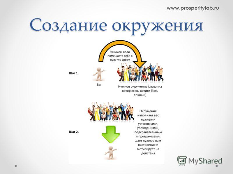 Создание окружения www.prosperitylab.ru