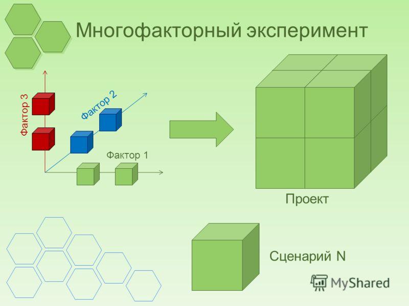 Многофакторный эксперимент Фактор 1 Фактор 2 Фактор 3 Сценарий N Проект