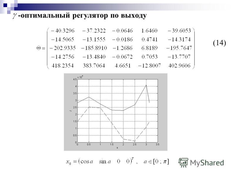 -оптимальный регулятор по выходу (14)