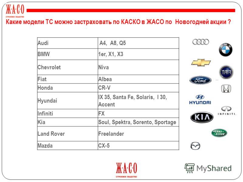 Audi А4, А8, Q5 BMW1er, X1, X3 ChevroletNiva FiatAlbea HondaCR-V Hyundai IX 35, Santa Fe, Solaris, I 30, Accent InfinitiFX KiaSoul, Spektra, Sorento, Sportage Land RoverFreelander MazdaСX-5 Какие модели ТС можно застраховать по КАСКО в ЖАСО по Нового