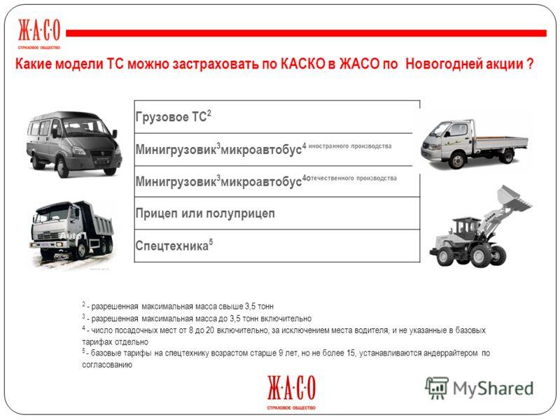 Грузовое ТС 2 Минигрузовик 3 микроавтобус 4 иностранного производства Минигрузовик 3 микроавтобус 4о течественного производства Прицеп или полуприцеп Спецтехника 5 2 - разрешенная максимальная масса свыше 3,5 тонн 3 - разрешенная максимальная масса д