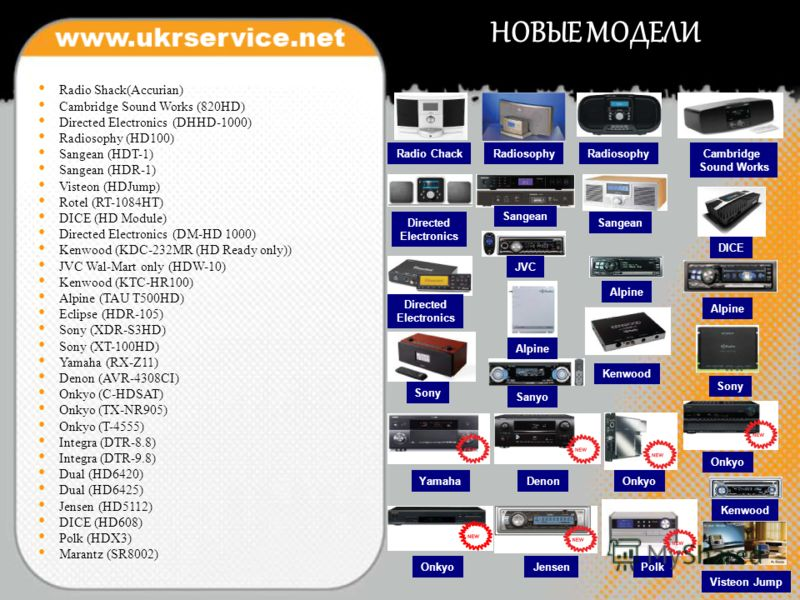 Car Receivers (Ресиверы для авто) Alpine (DVA-9965) Fujitsu/Eclipse (HDR-105 HD) JVC (KD-SHX900), (KD-HDR1) Kenwood (KTC-HR100TR), (900) Panasonic (CQ-CB8901U) Sanyo (ECD HD 1990M) Home Receivers (Ресиверы для дома) Boston Acoustics (Recepter Radio®