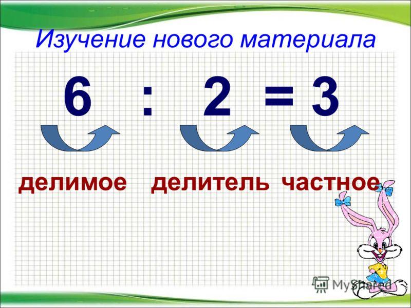 Изучение нового материала 6 6 : 2 = 3 делимоеделительчастное