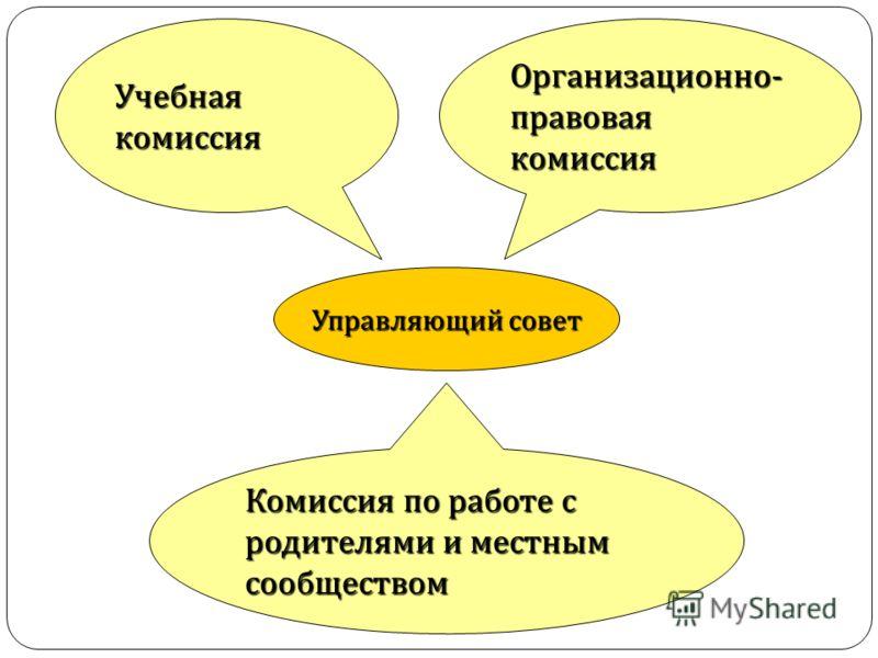 Учебная комиссия Организационно - правовая комиссия Комиссия по работе с родителями и местным сообществом Управляющий совет