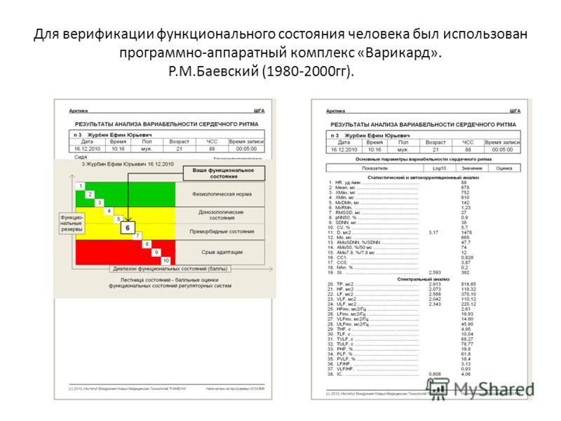 Для верификации функционального состояния человека был использован программно-аппаратный комплекс «Варикард». Р.М.Баевский (1980-2000гг).