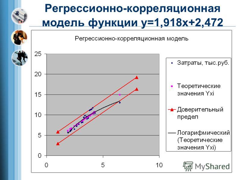 Регрессионно-корреляционная модель функции y=1,918х+2,472