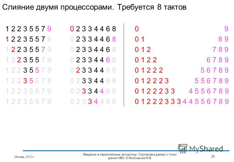 1 2 2 3 5 5 7 90 2 3 3 4 4 6 80 9 1 2 2 3 5 5 7 90 2 3 3 4 4 6 80 1 8 9 1 2 2 3 5 5 7 90 2 3 3 4 4 6 80 1 2 7 8 9 1 2 2 3 5 5 7 90 2 3 3 4 4 6 80 1 2 2 6 7 8 9 1 2 2 3 5 5 7 90 2 3 3 4 4 6 80 1 2 2 2 5 6 7 8 9 1 2 2 3 5 5 7 90 2 3 3 4 4 6 80 1 2 2 2