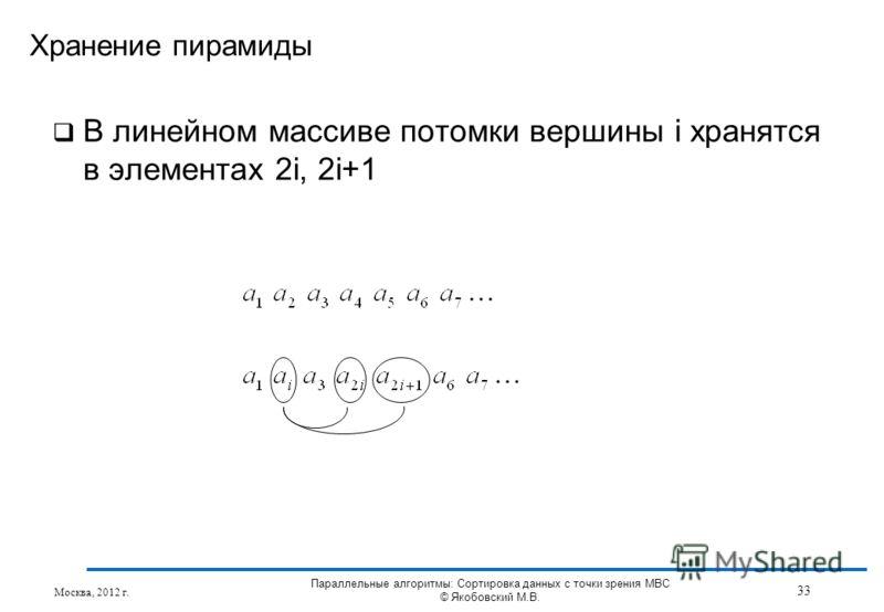 В линейном массиве потомки вершины i хранятся в элементах 2i, 2i+1 Хранение пирамиды Москва, 2012 г. 33 Параллельные алгоритмы: Сортировка данных с точки зрения МВС © Якобовский М.В.