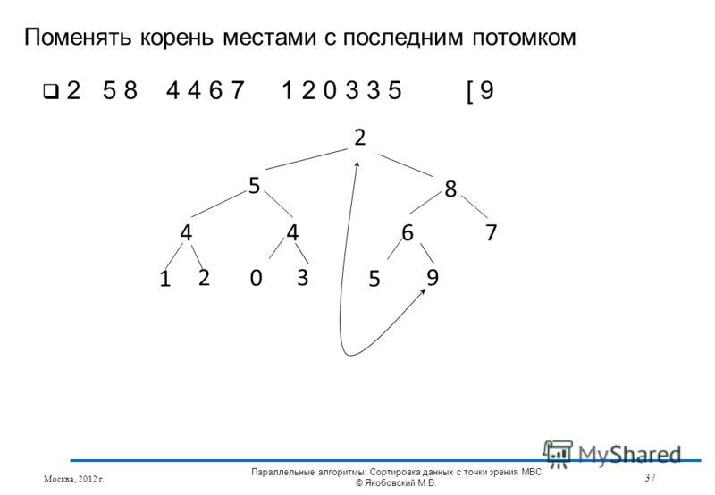 Поменять корень местами с последним потомком Москва, 2012 г. 37 Параллельные алгоритмы: Сортировка данных с точки зрения МВС © Якобовский М.В. 2 5 8 4467 1 3 5 2 0 9 2 5 8 4 4 6 7 1 2 0 3 3 5 [ 9