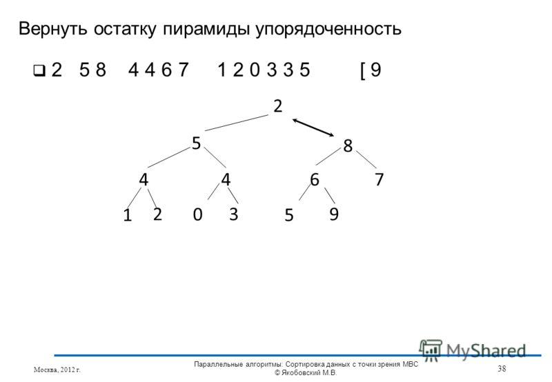 Вернуть остатку пирамиды упорядоченность Москва, 2012 г. 38 Параллельные алгоритмы: Сортировка данных с точки зрения МВС © Якобовский М.В. 2 5 8 4467 1 3 5 2 0 9 2 5 8 4 4 6 7 1 2 0 3 3 5 [ 9