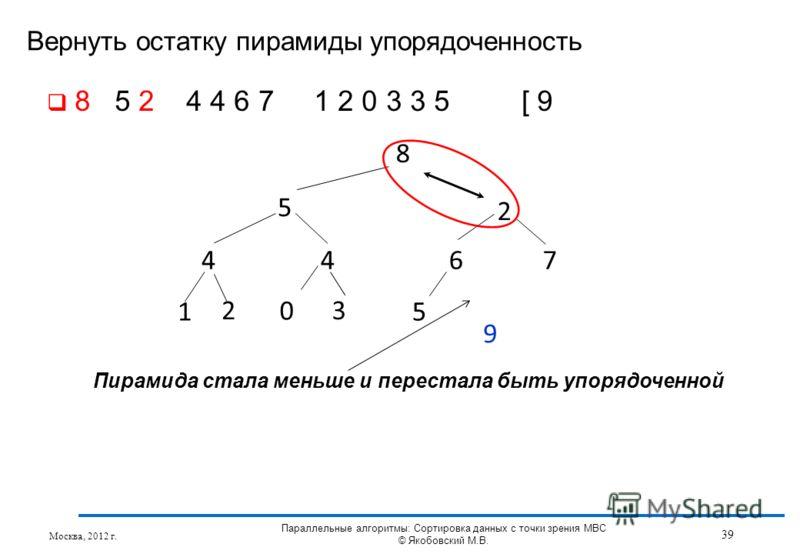 Вернуть остатку пирамиды упорядоченность Москва, 2012 г. 39 Параллельные алгоритмы: Сортировка данных с точки зрения МВС © Якобовский М.В. 8 5 2 4467 1 3 5 2 0 9 8 5 2 4 4 6 7 1 2 0 3 3 5 [ 9 Пирамида стала меньше и перестала быть упорядоченной