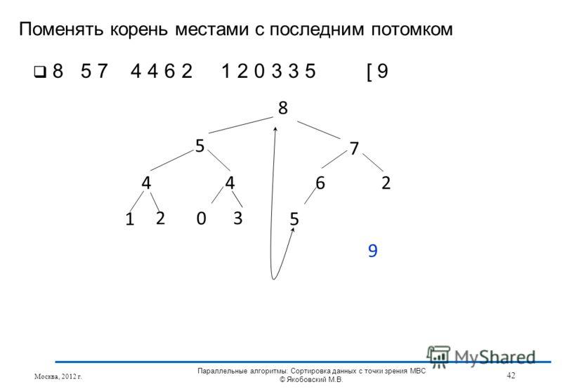 Поменять корень местами с последним потомком Москва, 2012 г. 42 Параллельные алгоритмы: Сортировка данных с точки зрения МВС © Якобовский М.В. 8 5 7 4462 1 3 5 2 0 9 8 5 7 4 4 6 2 1 2 0 3 3 5 [ 9