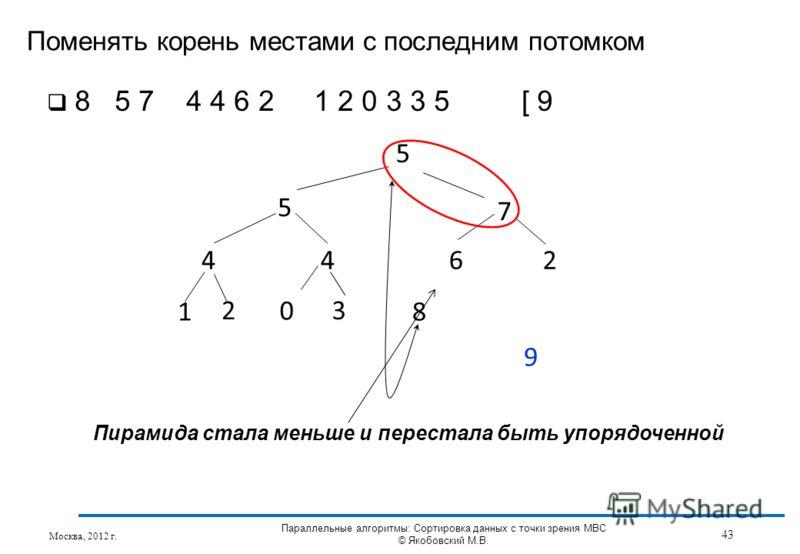 Поменять корень местами с последним потомком Москва, 2012 г. 43 Параллельные алгоритмы: Сортировка данных с точки зрения МВС © Якобовский М.В. 5 5 7 4462 1 3 8 2 0 9 8 5 7 4 4 6 2 1 2 0 3 3 5 [ 9 Пирамида стала меньше и перестала быть упорядоченной