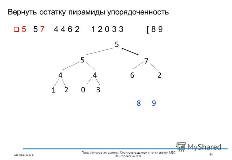 Вернуть остатку пирамиды упорядоченность Москва, 2012 г. 44 Параллельные алгоритмы: Сортировка данных с точки зрения МВС © Якобовский М.В. 5 5 7 4462 1 3 8 2 0 9 5 5 7 4 4 6 2 1 2 0 3 3 [ 8 9