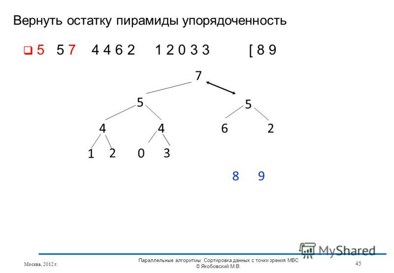 Вернуть остатку пирамиды упорядоченность Москва, 2012 г. 45 Параллельные алгоритмы: Сортировка данных с точки зрения МВС © Якобовский М.В. 7 5 5 4462 1 3 8 2 0 9 5 5 7 4 4 6 2 1 2 0 3 3 [ 8 9