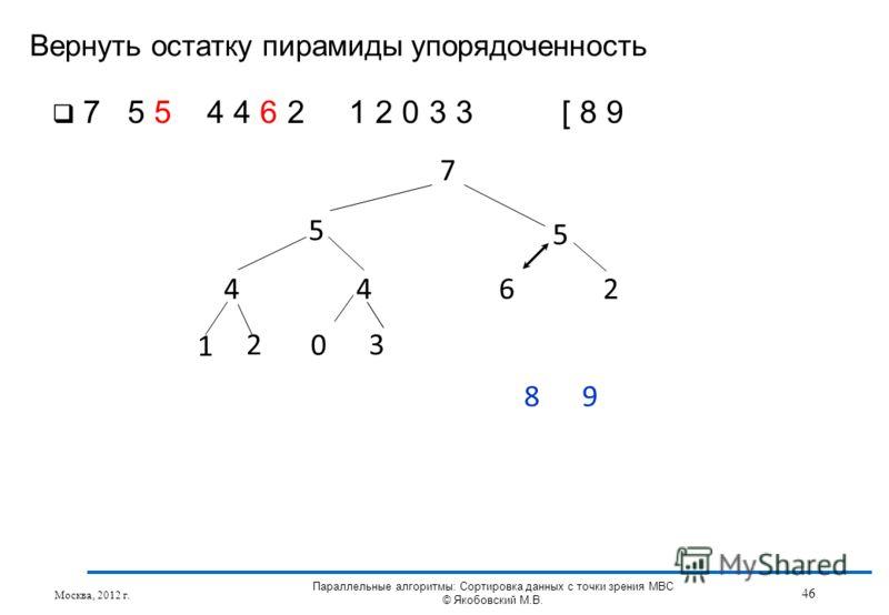 Вернуть остатку пирамиды упорядоченность Москва, 2012 г. 46 Параллельные алгоритмы: Сортировка данных с точки зрения МВС © Якобовский М.В. 7 5 5 4462 1 3 8 2 0 9 7 5 5 4 4 6 2 1 2 0 3 3 [ 8 9