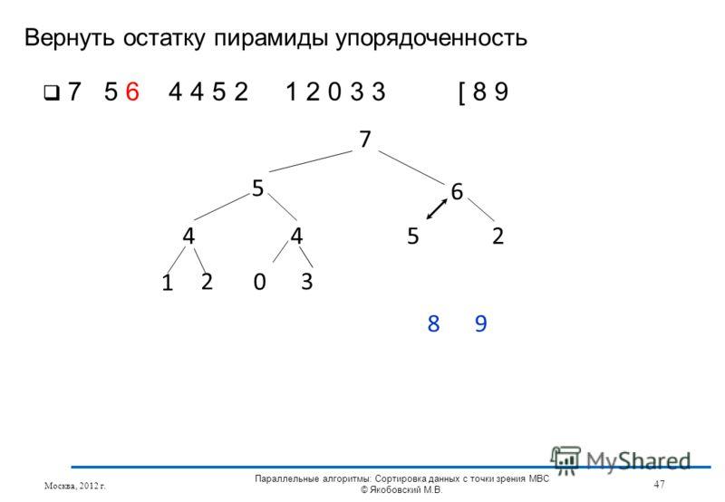 Вернуть остатку пирамиды упорядоченность Москва, 2012 г. 47 Параллельные алгоритмы: Сортировка данных с точки зрения МВС © Якобовский М.В. 7 5 6 4452 1 3 8 2 0 9 7 5 6 4 4 5 2 1 2 0 3 3 [ 8 9