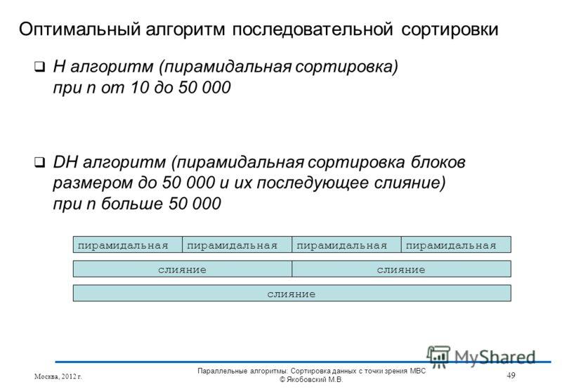 Оптимальный алгоритм последовательной сортировки H алгоритм (пирамидальная сортировка) при n от 10 до 50 000 DH алгоритм (пирамидальная сортировка блоков размером до 50 000 и их последующее слияние) при n больше 50 000 пирамидальная слияние Москва, 2