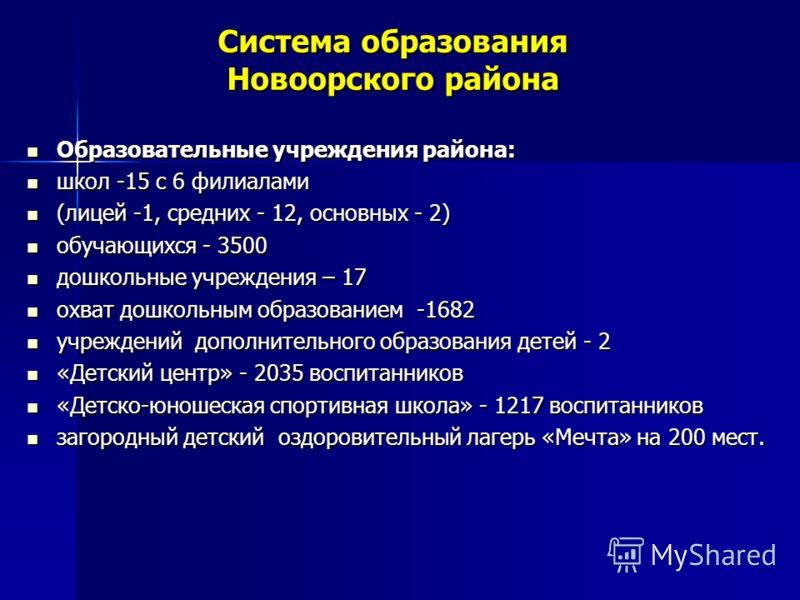 Система образования Новоорского района Образовательные учреждения района: Образовательные учреждения района: школ -15 с 6 филиалами школ -15 с 6 филиалами (лицей -1, средних - 12, основных - 2) (лицей -1, средних - 12, основных - 2) обучающихся - 350