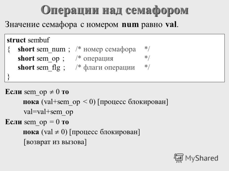 Операции над семафором struct sembuf {short sem_num ; /* номер семафора */ short sem_op ; /* операция */ short sem_flg ; /* флаги операции */ } Значение семафора с номером num равно val. Если sem_op 0 то пока (val+sem_op < 0) [процесс блокирован] val
