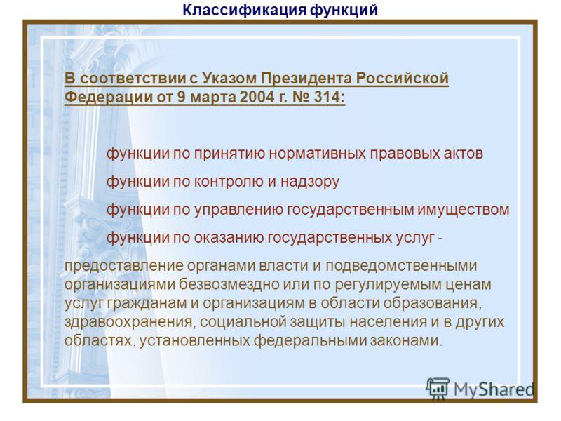 В соответствии с Указом Президента Российской Федерации от 9 марта 2004 г. 314: функции по принятию нормативных правовых актов функции по контролю и надзору функции по управлению государственным имуществом функции по оказанию государственных услуг -