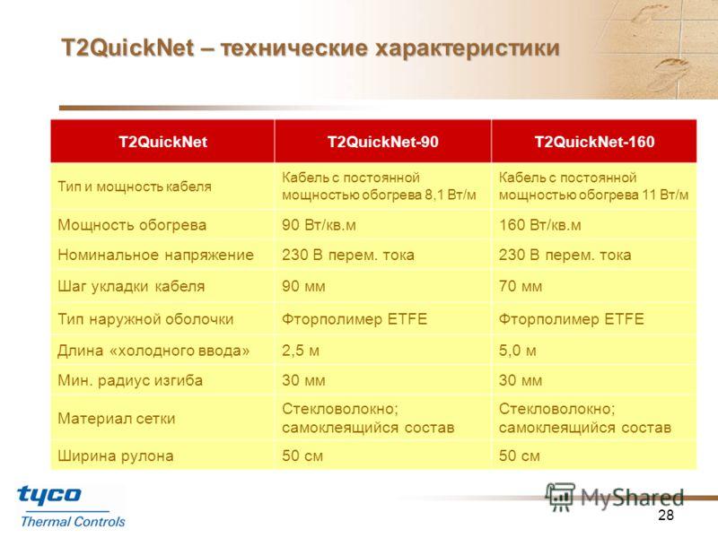 Т2QuickNet – линейка матов 27 Обогревая площадь (кв.м) Мощность мата T2QuickNet-90 (Вт) Мощность мата T2QuickNet-160 (Вт) Размеры Ш х Д (м) 1901600,5 х 2,0 1,51352400,5 х 3,0 21803200,5 х 4,0 2,52254000,5 х 5,0 32754800,5 х 6,0 3,53155600,5 х 7,0 436