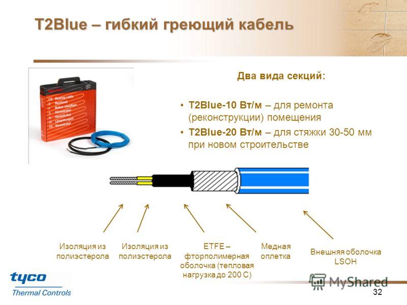 Т2Blue – гибкий греющий кабель 31 Гибкий греющий кабельТ2Blue, идеально подходящий для устройства теплого пола в помещениях небольшой площади и неправильной конфигурации. Предназначен для укладки под керамическую плитку или натуральный камень. Предва