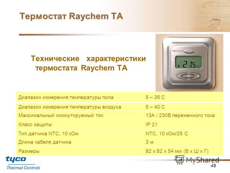 Термостаты 48 Совместимость исполнения Наши термостаты совместимы с рамками электроустановочных изделий следующих ведущих производителей: ПОЛЕЗНО ЗНАТЬ !