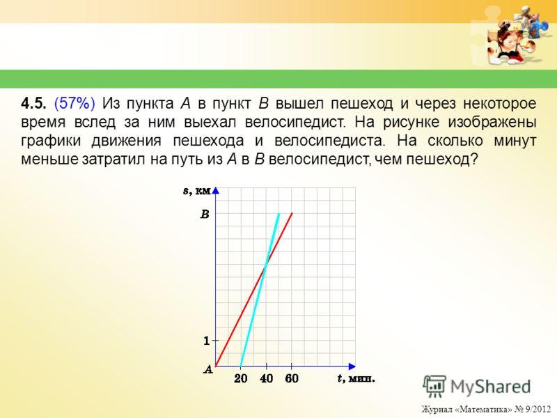 Журнал «Математика» 9/2012 4.5. (57%) Из пункта A в пункт B вышел пешеход и через некоторое время вслед за ним выехал велосипедист. На рисунке изображены графики движения пешехода и велосипедиста. На сколько минут меньше затратил на путь из A в B вел