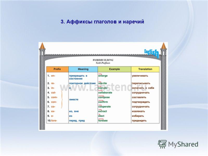 3. Аффиксы глаголов и наречий