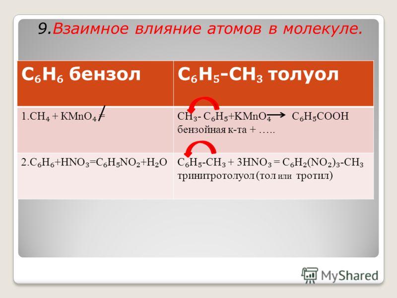 9.Взаимное влияние атомов в молекуле. С Н бензолС Н -СН толуол 1.СН + КMnO =CH - C H +KMnO C H COOH бензойная к-та + ….. 2.С Н +НNO =C H NO +H OC H -CH + 3НNO = C H (NO ) -CH тринитротолуол (тол или тротил)