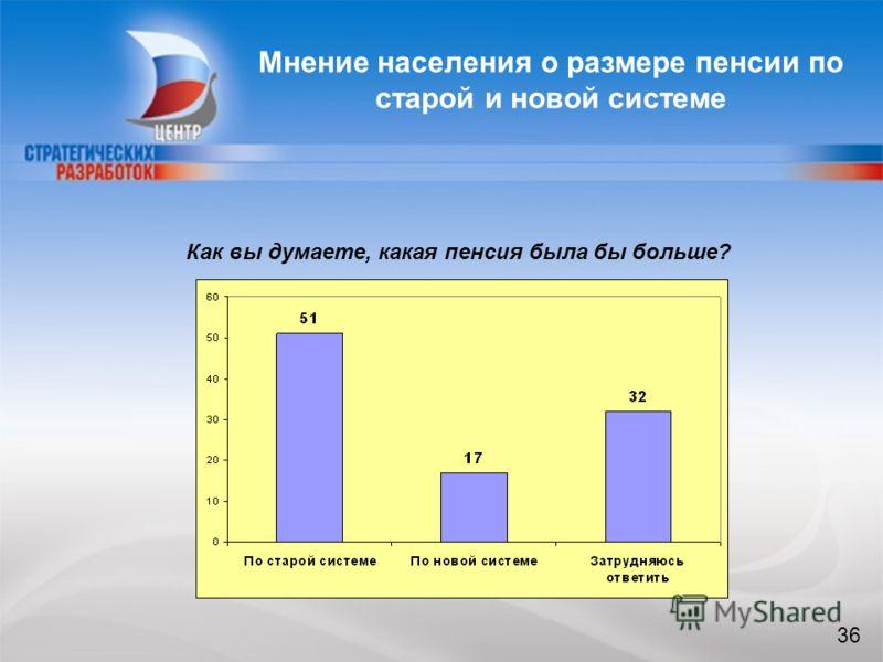 36 Мнение населения о размере пенсии по старой и новой системе Как вы думаете, какая пенсия была бы больше? 36