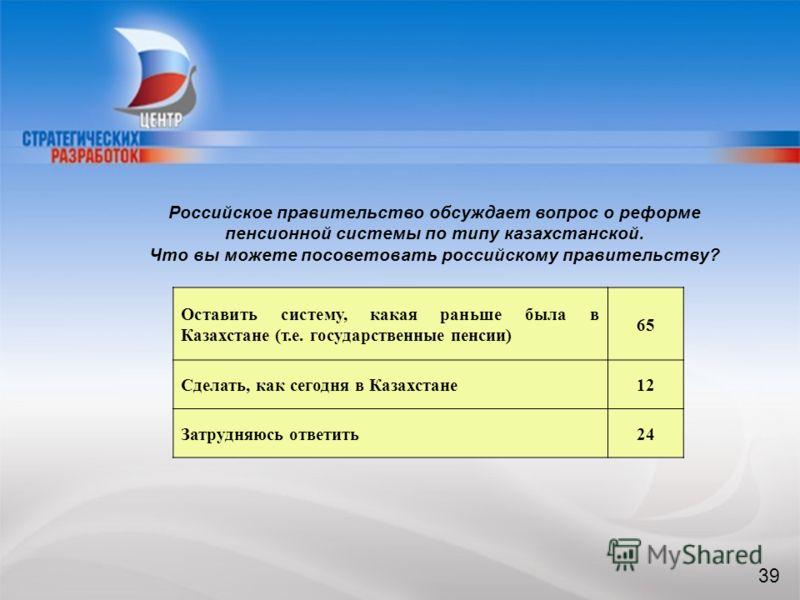 39 Оставить систему, какая раньше была в Казахстане (т.е. государственные пенсии) 65 Сделать, как сегодня в Казахстане12 Затрудняюсь ответить24 Российское правительство обсуждает вопрос о реформе пенсионной системы по типу казахстанской. Что вы может