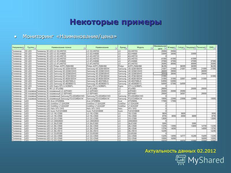 Некоторые примеры Мониторинг «Наименование/цена»Мониторинг «Наименование/цена» Актуальность данных 02.2012