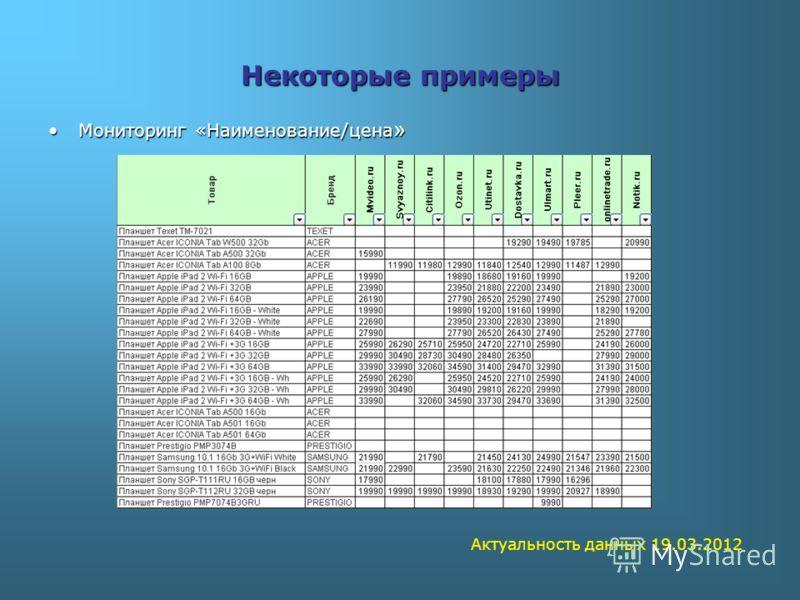 Некоторые примеры Мониторинг «Наименование/цена »Мониторинг «Наименование/цена » Актуальность данных 19.03.2012