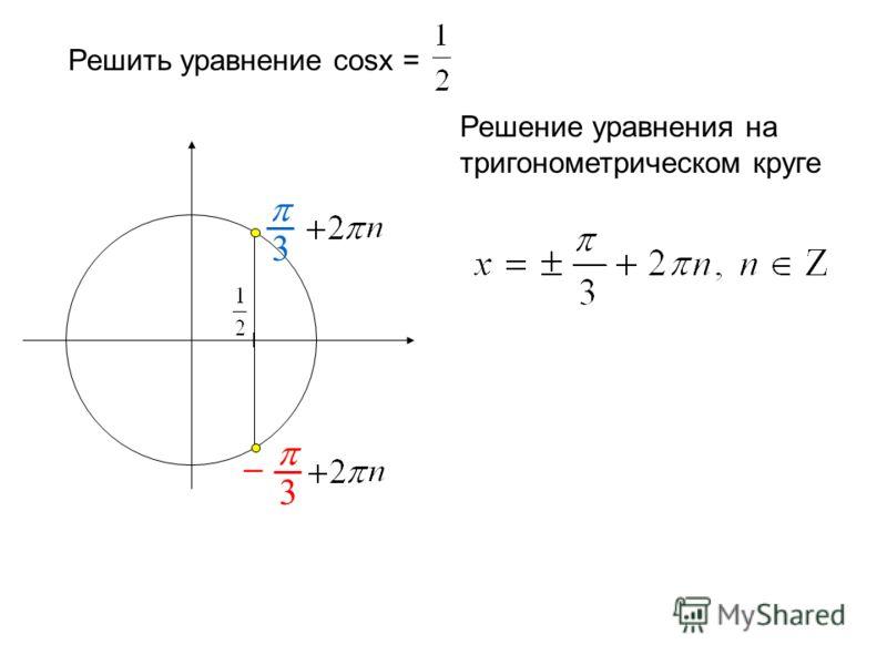 Решить уравнение cosx = Решение уравнения на тригонометрическом круге 3 3 –