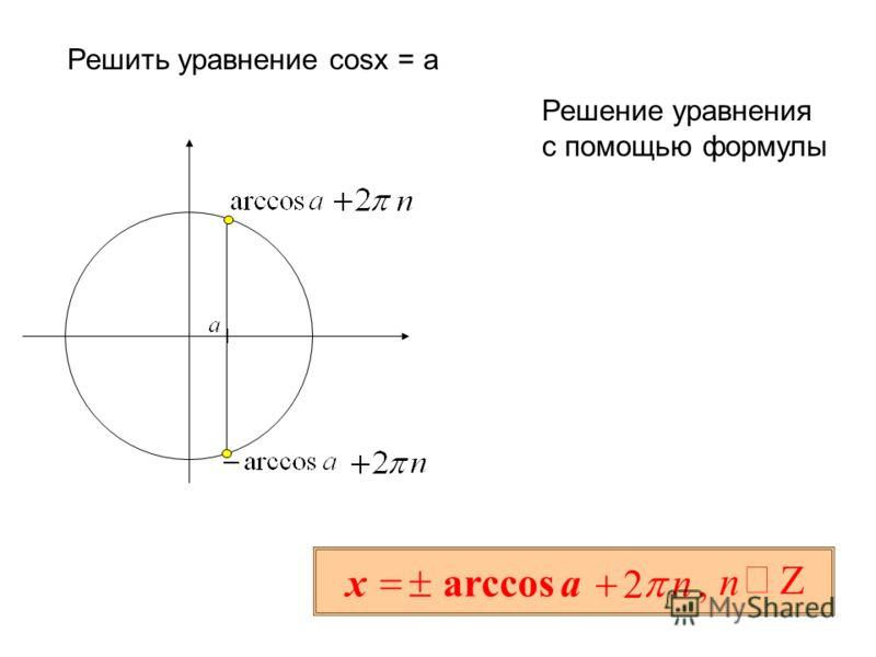 Решить уравнение cosx = a Решение уравнения с помощью формулы n nax, 2 arccos