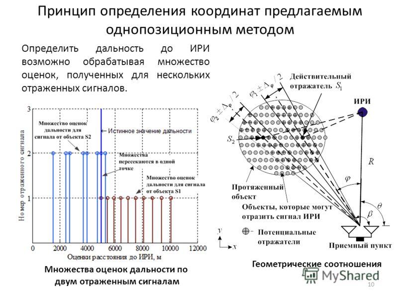 Принцип определения координат предлагаемым однопозиционным методом 10 Определить дальность до ИРИ возможно обрабатывая множество оценок, полученных для нескольких отраженных сигналов. Геометрические соотношения Множества оценок дальности по двум отра