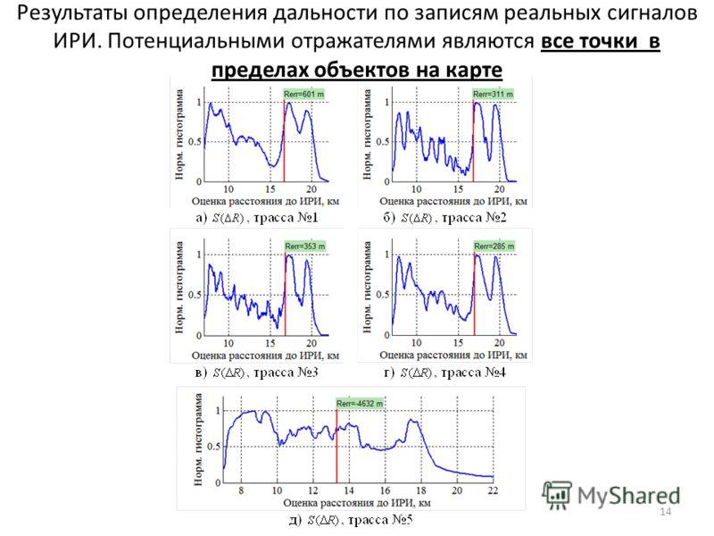 14 Результаты определения дальности по записям реальных сигналов ИРИ. Потенциальными отражателями являются все точки в пределах объектов на карте