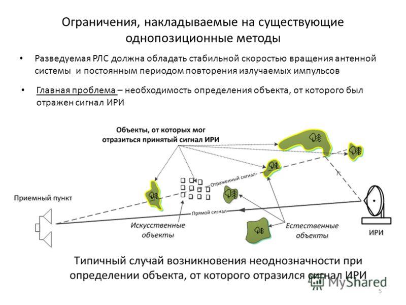 Ограничения, накладываемые на существующие однопозиционные методы Разведуемая РЛС должна обладать стабильной скоростью вращения антенной системы и постоянным периодом повторения излучаемых импульсов 5 Главная проблема – необходимость определения объе