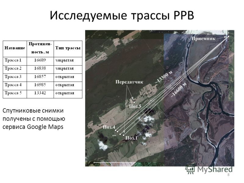 Исследуемые трассы РРВ 8 Спутниковые снимки получены с помощью сервиса Google Maps