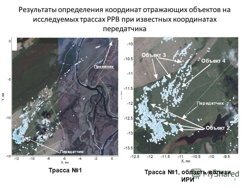 Результаты определения координат отражающих объектов на исследуемых трассах РРВ при известных координатах передатчика Трасса 1 Трасса 1, область вблизи ИРИ 9