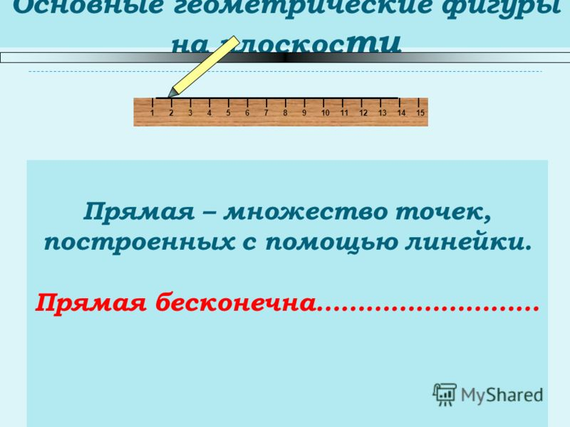 Основные геометрические фигуры на плоскос ти 123456789101112131415 Прямая – множество точек, построенных с помощью линейки. Прямая бесконечна………………………