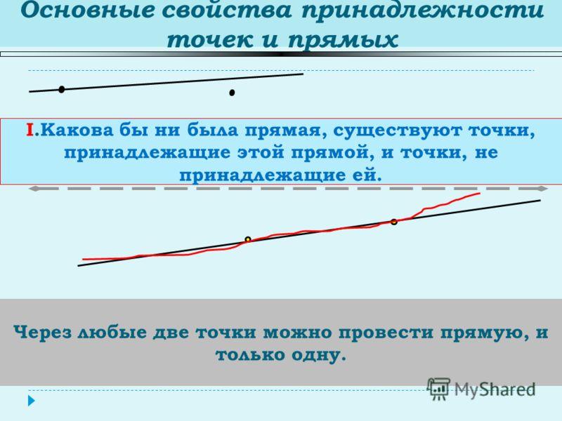 Основные свойства принадлежности точек и прямых I.Какова бы ни была прямая, существуют точки, принадлежащие этой прямой, и точки, не принадлежащие ей. Через любые две точки можно провести прямую, и только одну...
