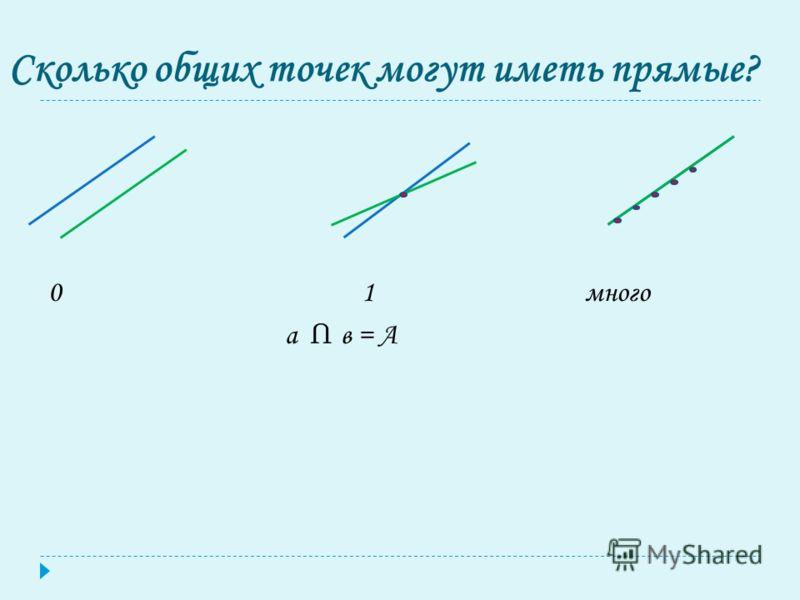 Сколько общих точек могут иметь прямые? 0 1 много а Ո в = А