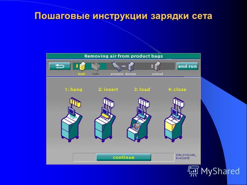 Пошаговые инструкции зарядки сета